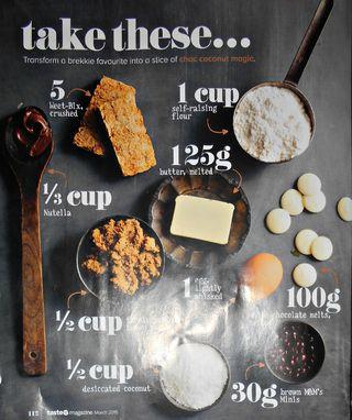 Taste puts pictures of ingredients